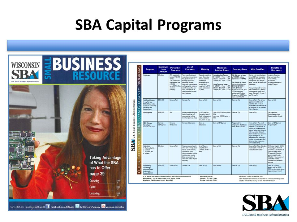 SBA Capital Programs