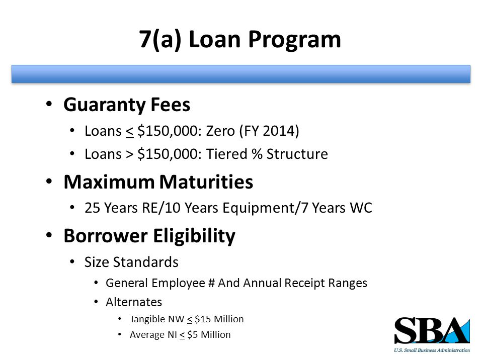 7(a) Loan Program Guaranty Fees Loans < $150,000: Zero (FY 2014) Loans > $150,000: Tiered % Structure Maximum Maturities 25 Years RE/10 Years Equipment/7 Years WC Borrower Eligibility Size Standards General Employee # And Annual Receipt Ranges Alternates Tangible NW < $15 Million Average NI < $5 Million