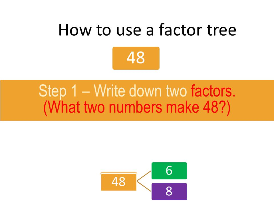 How to use a factor tree Step 1 – Write down two factors. (What two numbers make 48?) 48 68