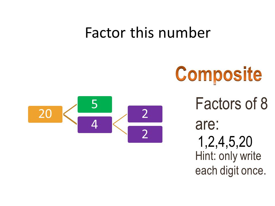 Factor this number 202522 Factors of 8 are: Hint: only write each digit once. 2054 1,2,4,5,20