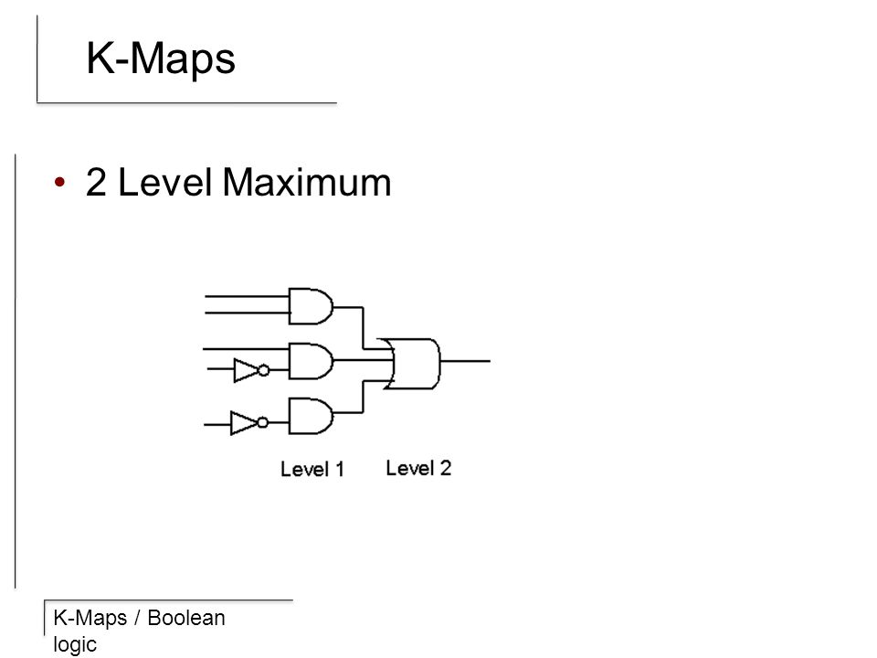 K-Maps / Boolean logic K-Maps 2 Level Maximum