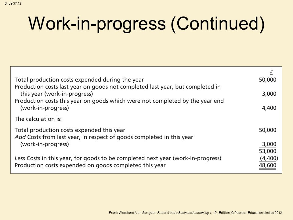 Frank Wood and Alan Sangster, Frank Wood's Business Accounting 1, 12 th Edition, © Pearson Education Limited 2012 Slide 37.12 Work-in-progress (Continued)