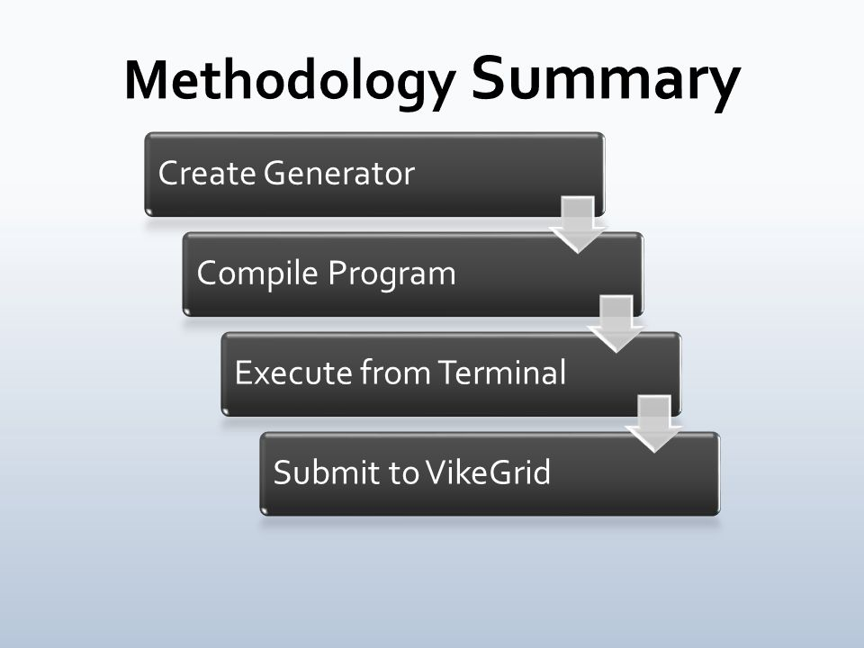 Found generator by Kerry SoileauDownloaded class filesUnable to compile