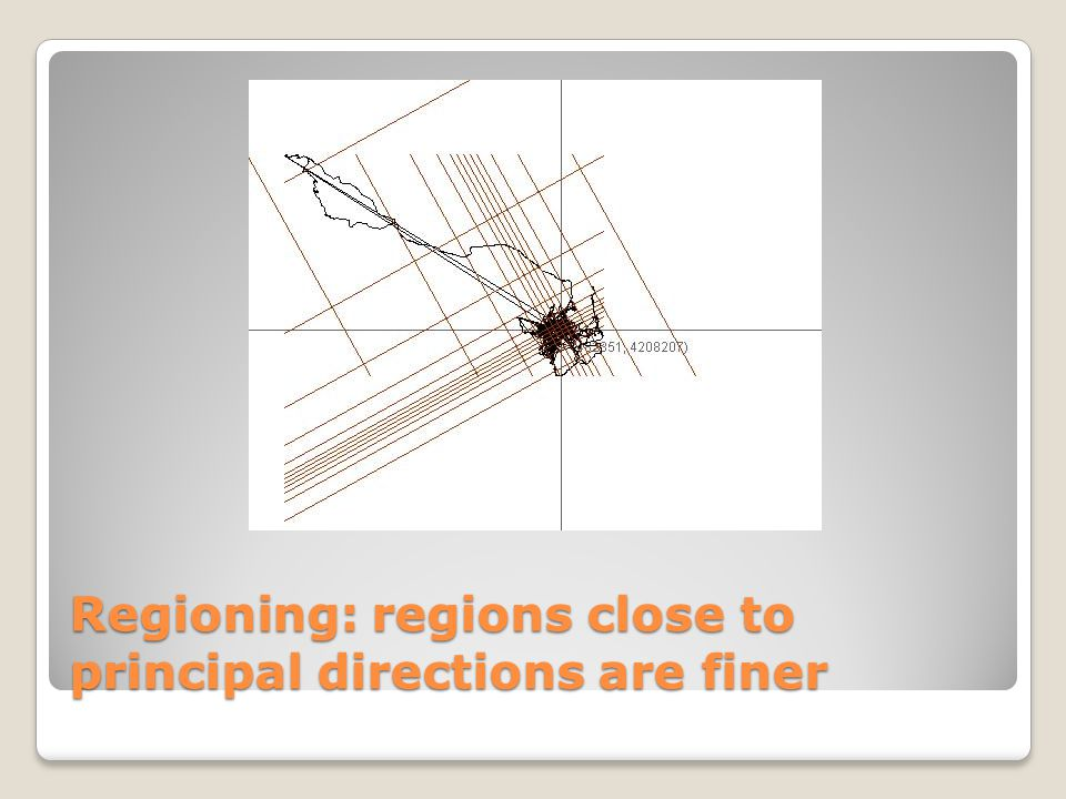 Regioning: regions close to principal directions are finer