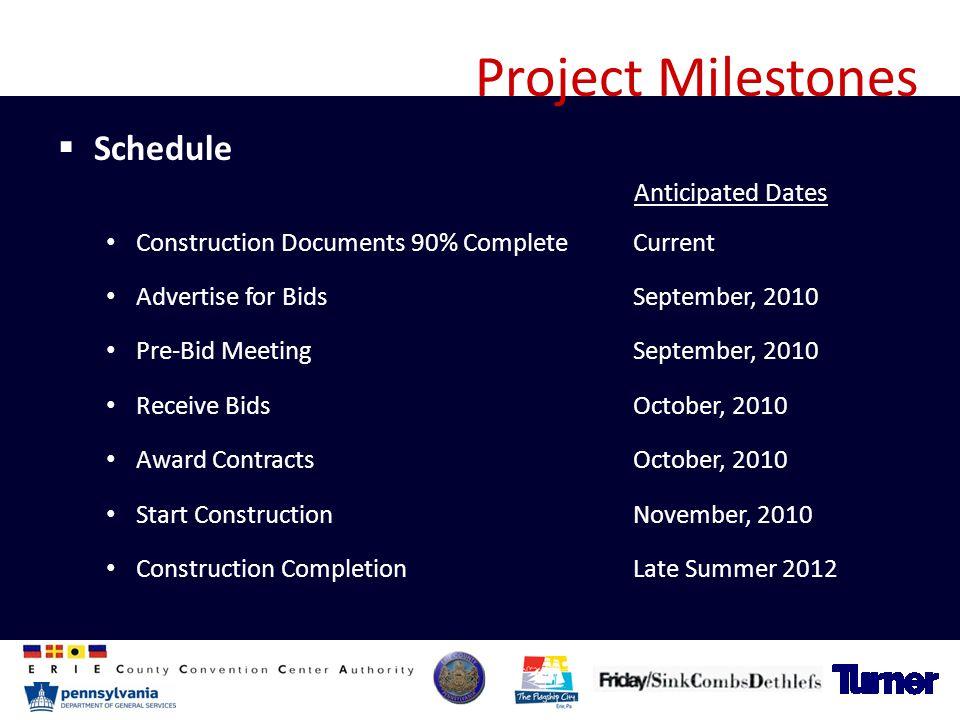 Project Milestones  Schedule Anticipated Dates Construction Documents 90% CompleteCurrent Advertise for BidsSeptember, 2010 Pre-Bid MeetingSeptember,