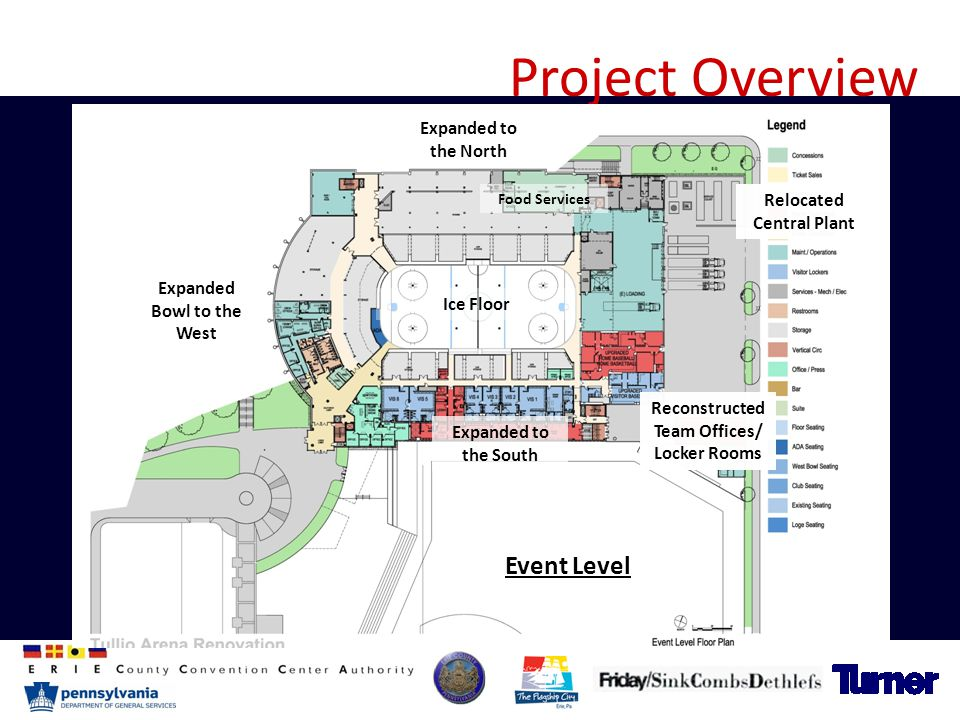 Project Overview Event Level Expanded to the North Expanded Bowl to the West Expanded to the South Relocated Central Plant Reconstructed Team Offices/