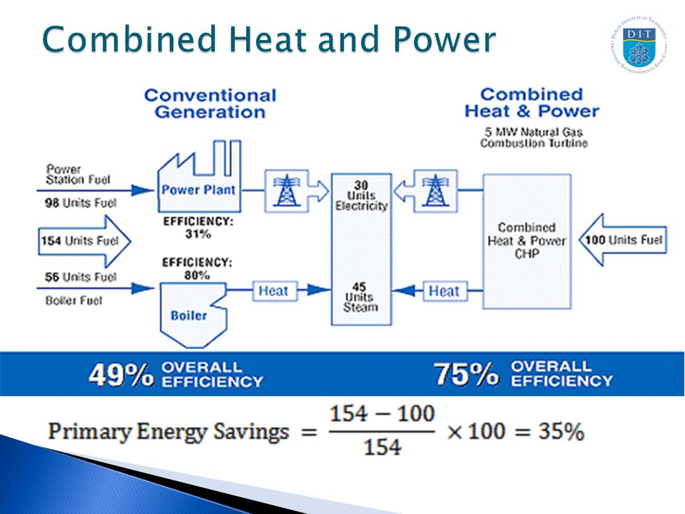  Combined Heat and Power is the generation of electricity and usable heat simultaneously from the same fuel input.