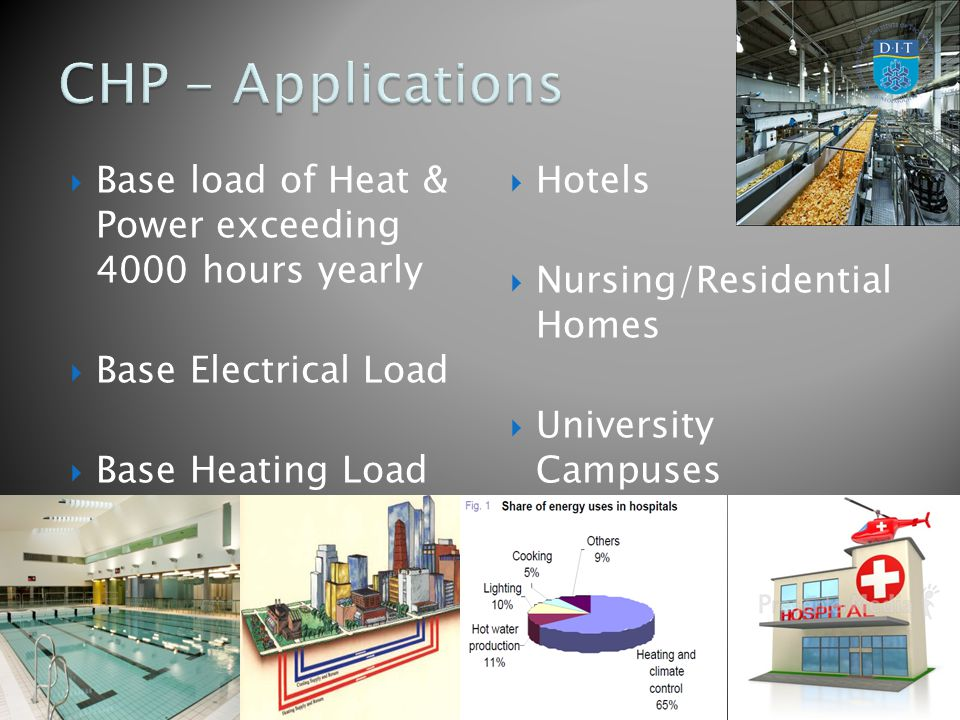  Base load of Heat & Power exceeding 4000 hours yearly  Base Electrical Load  Base Heating Load  Hotels  Nursing/Residential Homes  University Campuses