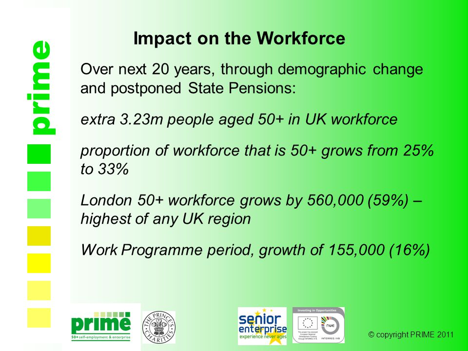 © copyright PRIME 2011 prime Impact on the Workforce Over next 20 years, through demographic change and postponed State Pensions: extra 3.23m people aged 50+ in UK workforce proportion of workforce that is 50+ grows from 25% to 33% London 50+ workforce grows by 560,000 (59%) – highest of any UK region Work Programme period, growth of 155,000 (16%)