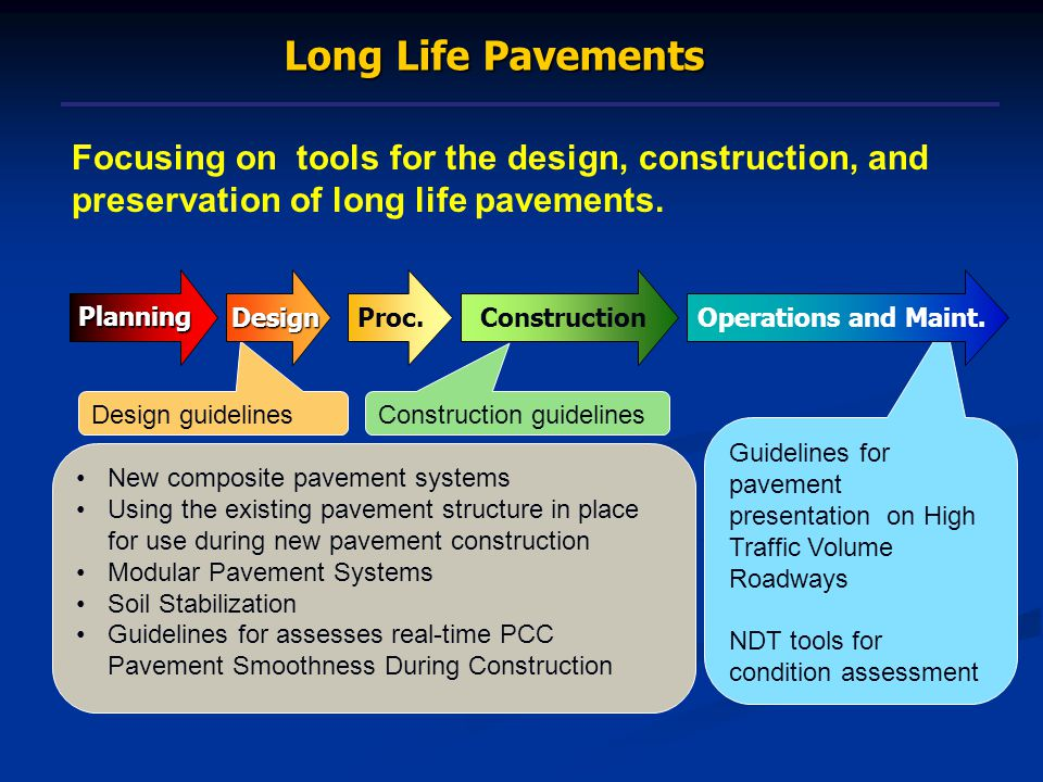 Long Life Pavements Design guidelines Focusing on tools for the design, construction, and preservation of long life pavements.