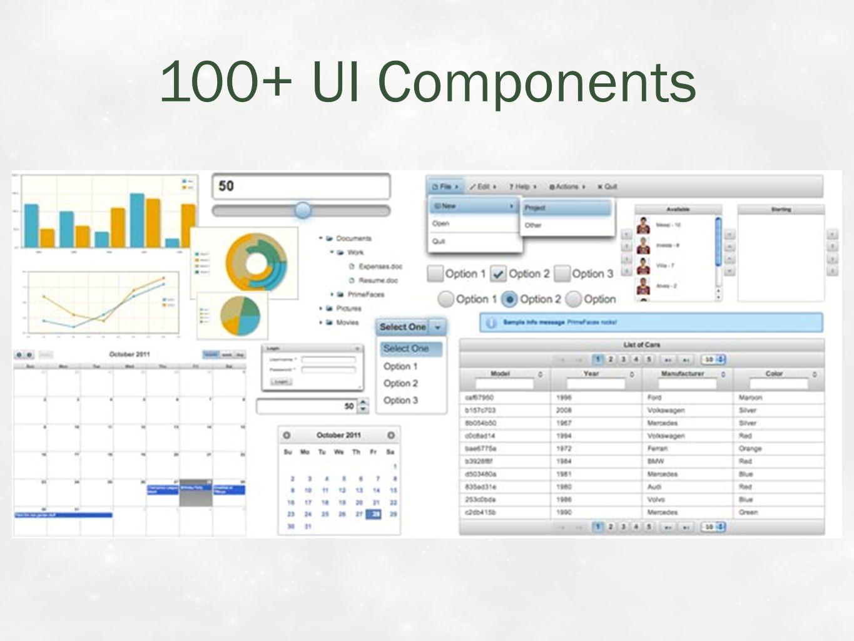 100+ UI Components