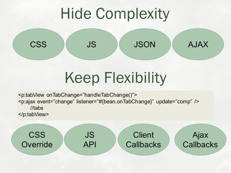 Hide Complexity Keep Flexibility //tabs //tabs CSS Override CSS Override JS API JS API Client Callbacks Client Callbacks Ajax Callbacks Ajax Callbacks CSS JS AJAX JSON
