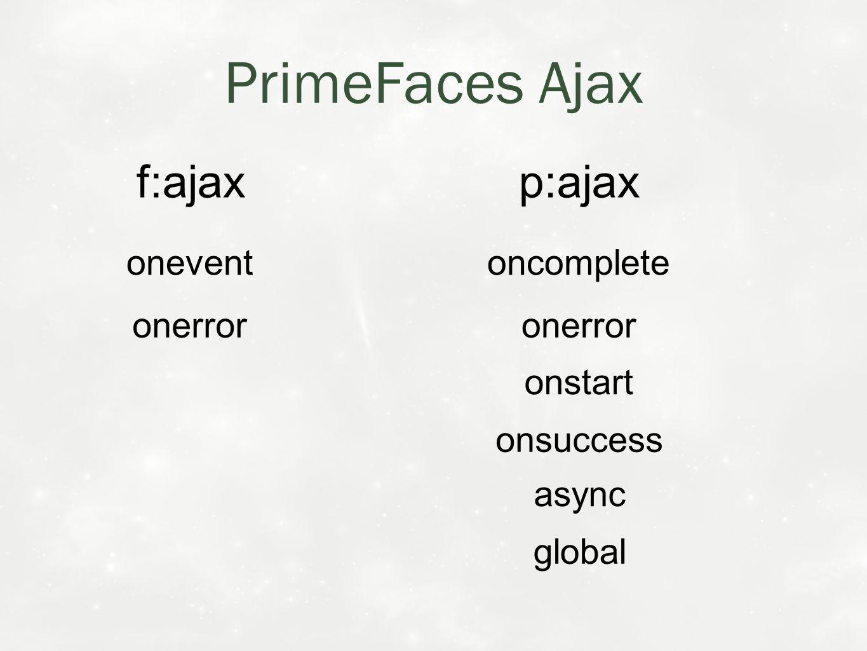 f:ajax onevent onerror PrimeFaces Ajax p:ajax oncomplete onerror onstart async global onsuccess