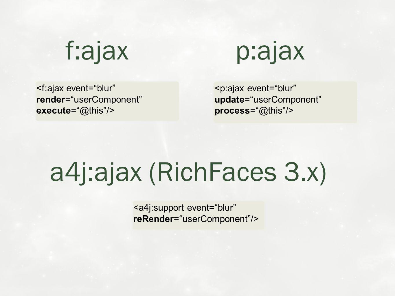 p:ajax f:ajax a4j:ajax (RichFaces 3.x)