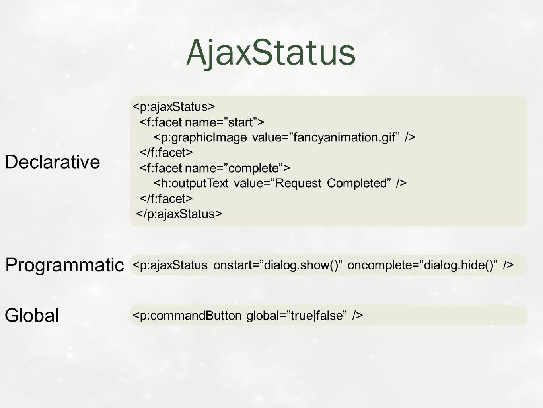 Declarative Programmatic Global AjaxStatus