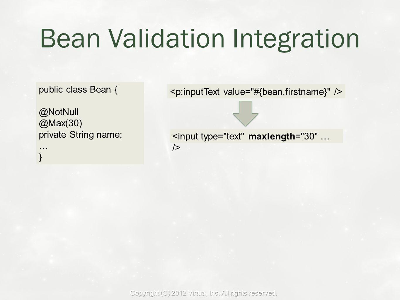 Bean Validation Integration Copyright (C) 2012 Virtua, Inc.