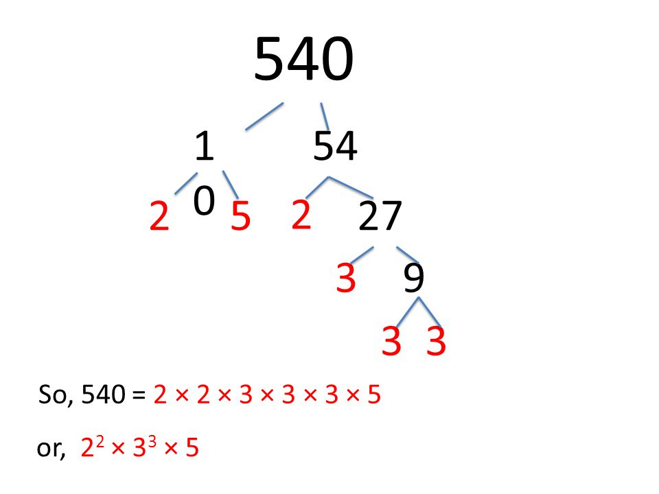 540 1 0 54 2 27 39 33 So, 540 = 2 × 2 × 3 × 3 × 3 × 5 or, 2 2 × 3 3 × 5 25