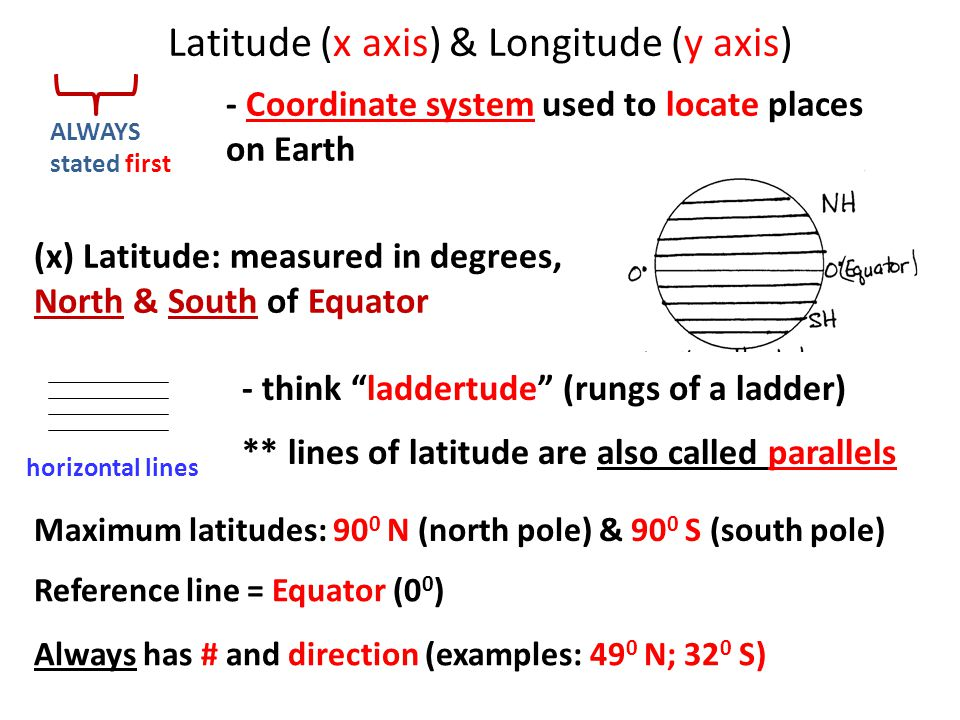 Latitude (x axis) & Longitude (y axis) (x) Latitude: measured in degrees, North & South of Equator - Coordinate system used to locate places on Earth ALWAYS stated first - think laddertude (rungs of a ladder) horizontal lines ** lines of latitude are also called parallels Maximum latitudes: 90 0 N (north pole) & 90 0 S (south pole) Reference line = Equator (0 0 ) Always has # and direction (examples: 49 0 N; 32 0 S)