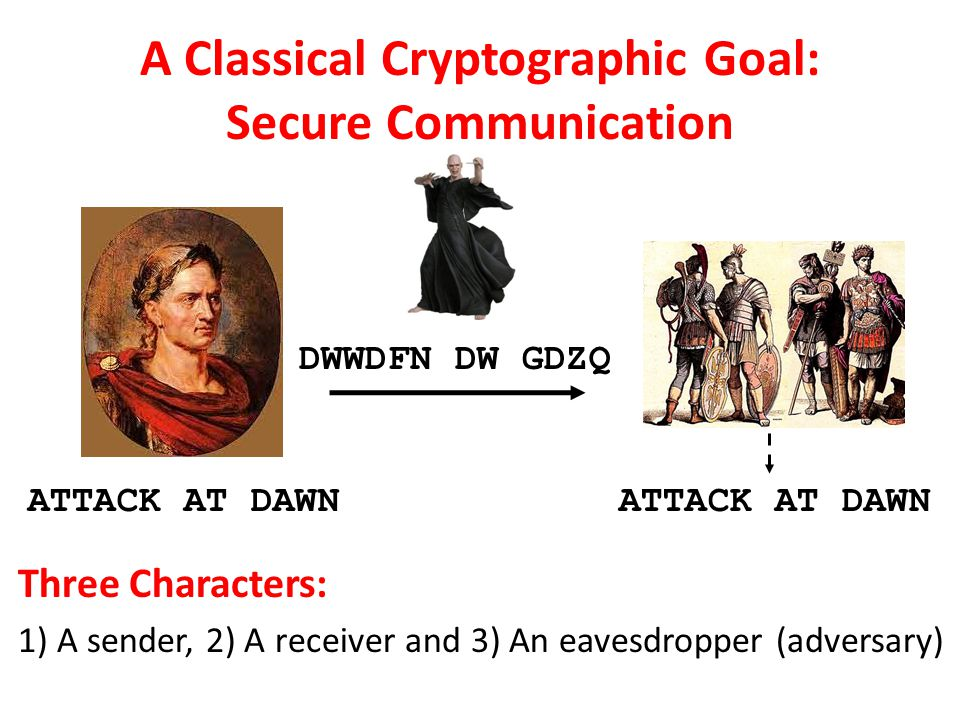 A Classical Cryptographic Goal: Secure Communication DWWDFN DW GDZQ ATTACK AT DAWN Three Characters: 1) A sender, 2) A receiver and 3) An eavesdropper