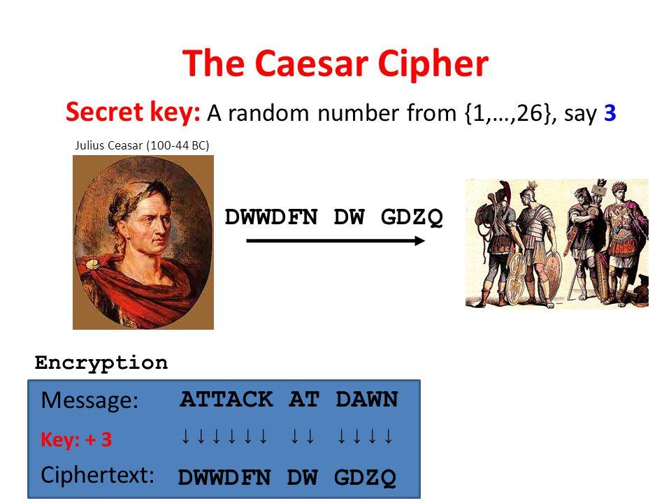 The Caesar Cipher Julius Ceasar (100-44 BC) Message: ATTACK AT DAWN Key: + 3 Ciphertext: ↓↓↓↓↓↓ ↓↓ ↓↓↓↓ DWWDFN DW GDZQ Encryption Secret key: A random number from {1,…,26}, say 3