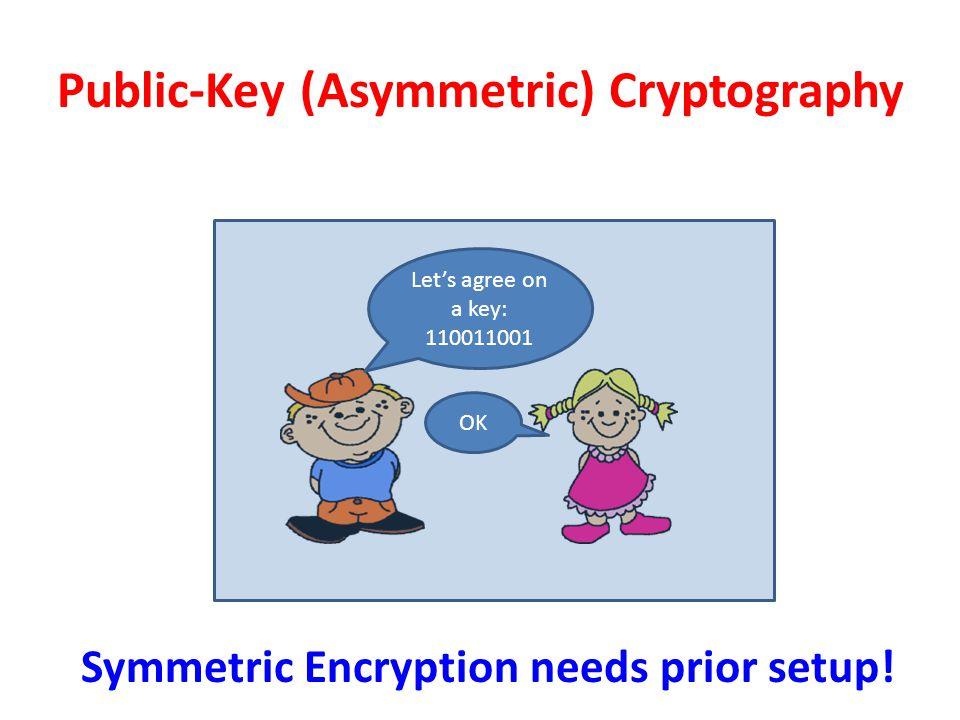 Public-Key (Asymmetric) Cryptography Symmetric Encryption needs prior setup.