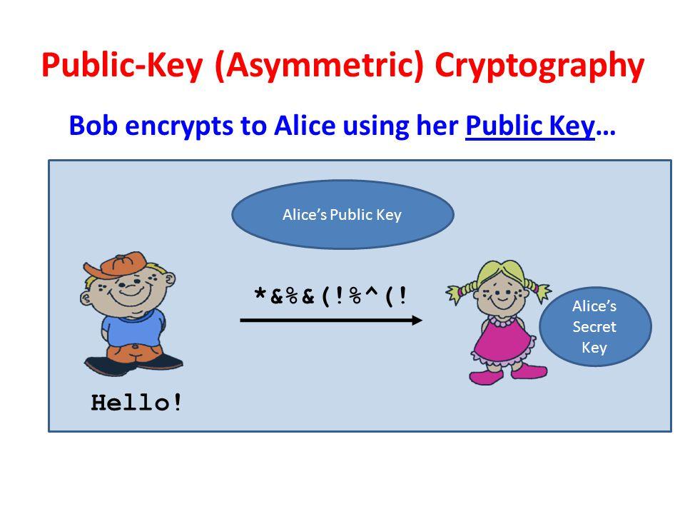 Public-Key (Asymmetric) Cryptography Bob encrypts to Alice using her Public Key… Alice's Public Key Alice's Secret Key *&%&(!%^(.