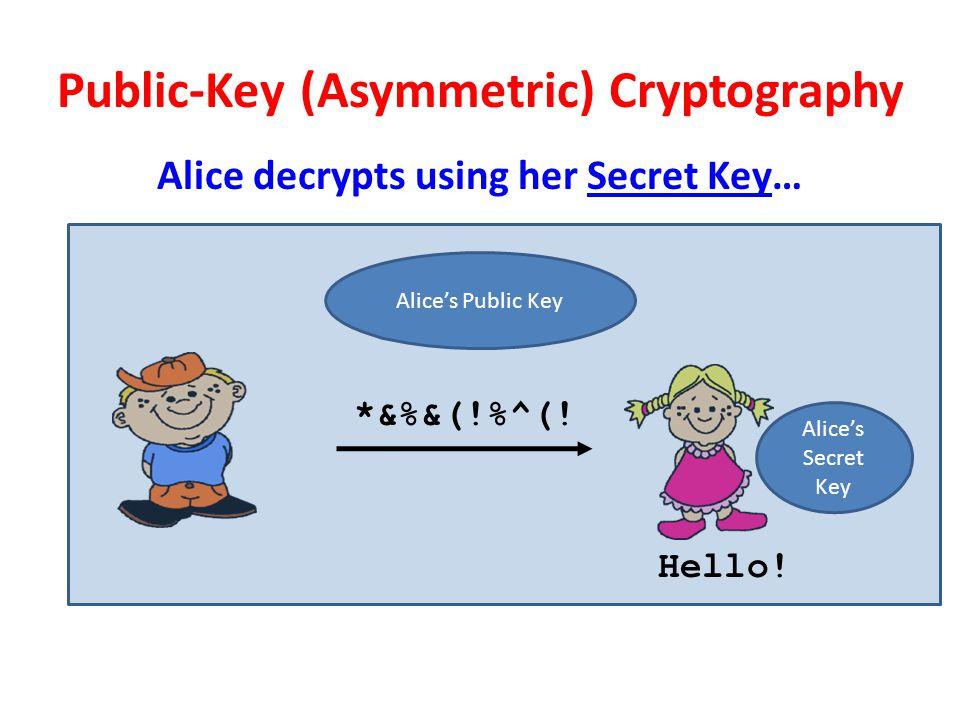 Public-Key (Asymmetric) Cryptography Alice decrypts using her Secret Key… Alice's Public Key Alice's Secret Key *&%&(!%^(.