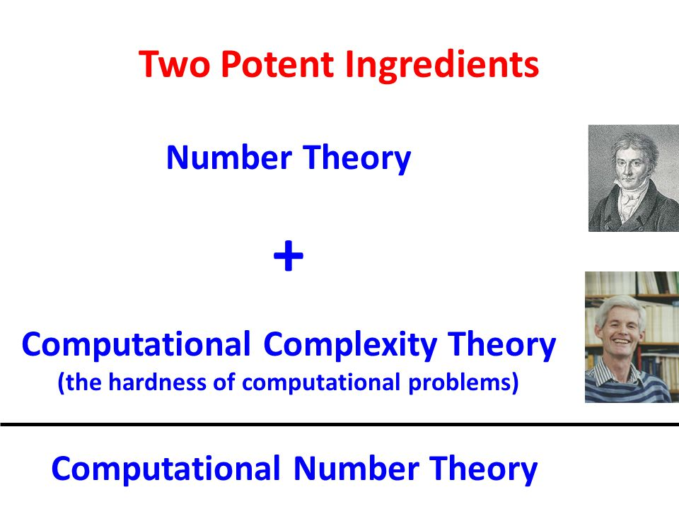 Two Potent Ingredients Computational Complexity Theory (the hardness of computational problems) Number Theory + Computational Number Theory