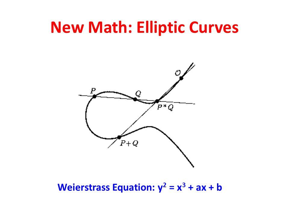 New Math: Elliptic Curves Weierstrass Equation: y 2 = x 3 + ax + b