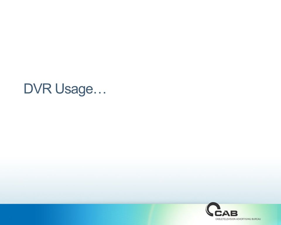 DVR Usage…