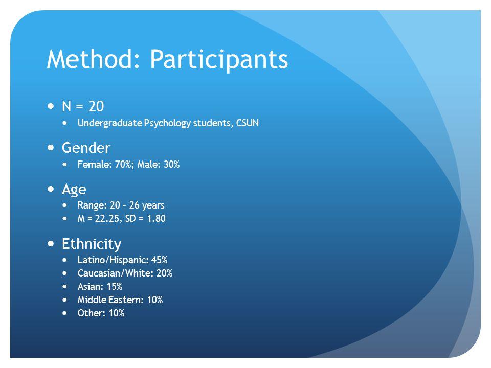 Method: Participants N = 20 Undergraduate Psychology students, CSUN Gender Female: 70%; Male: 30% Age Range: 20 – 26 years M = 22.25, SD = 1.80 Ethnicity Latino/Hispanic: 45% Caucasian/White: 20% Asian: 15% Middle Eastern: 10% Other: 10%