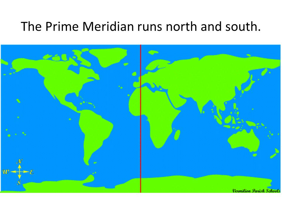 The Prime Meridian runs north and south.