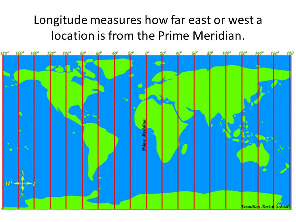 Longitude measures how far east or west a location is from the Prime Meridian.