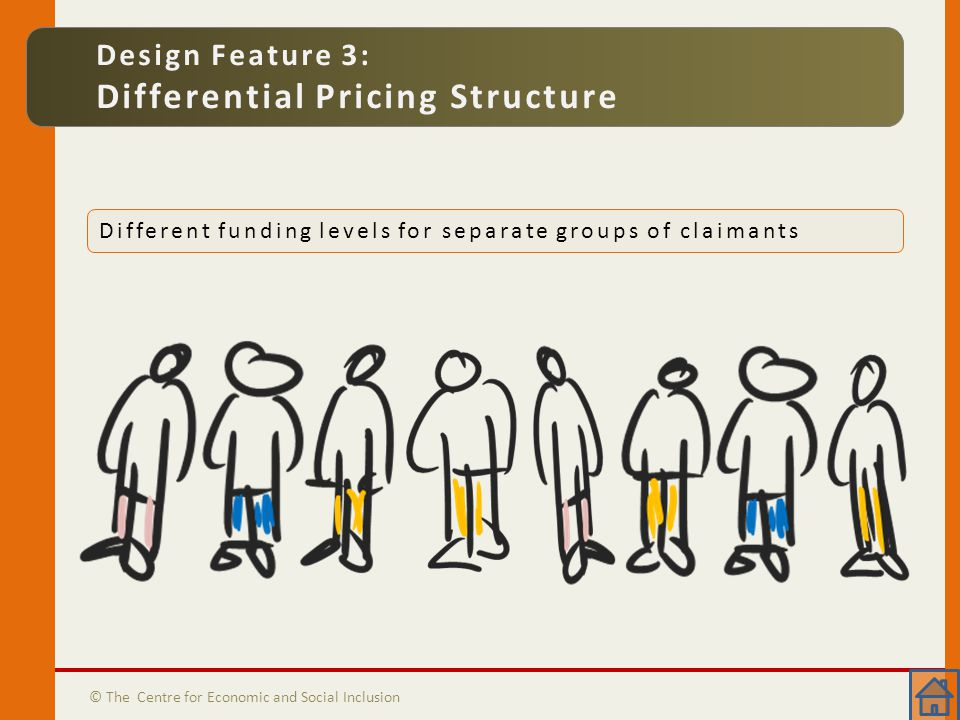 Differential Pricing Structure © The Centre for Economic and Social Inclusion Design Feature 3: Differential Pricing Structure Different funding levels for separate groups of claimants