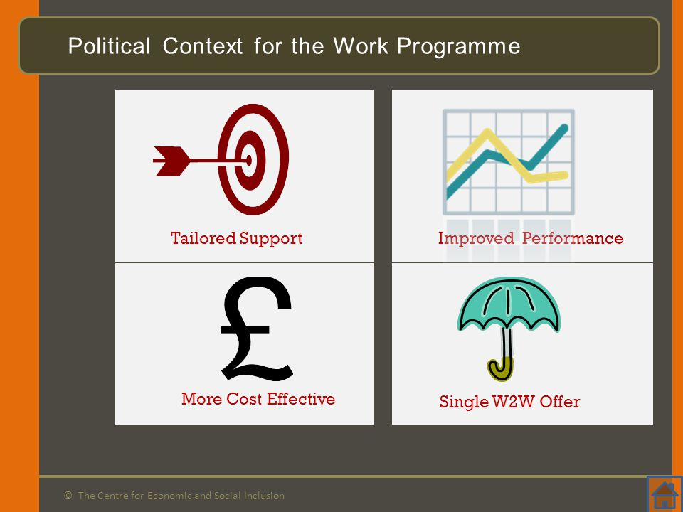 Political Context for WP © The Centre for Economic and Social Inclusion Political Context for the Work Programme Tailored Support Improved Performance