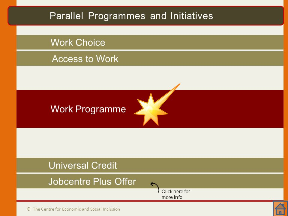 Jobcentre Plus Offer Universal Credit Access to Work Work Choice Parallel Programmes & Initiatives © The Centre for Economic and Social Inclusion Work Programme Parallel Programmes and Initiatives Click here for more info