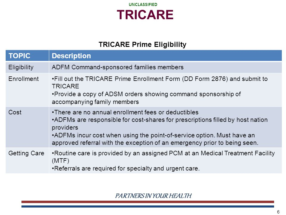 UNCLASSIFIED PARTNERS IN YOUR HEALTH UNCLASSIFIED 6 TRICARE TOPICDescription EligibilityADFM Command-sponsored families members EnrollmentFill out the