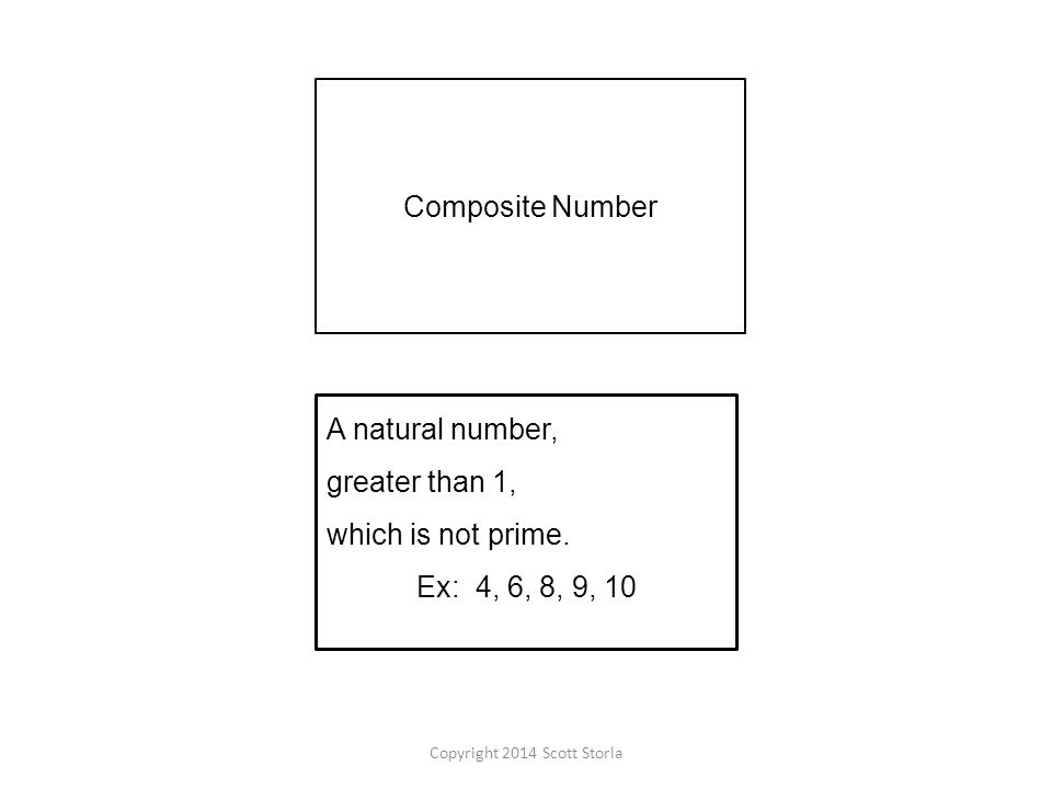 Composite Number A natural number, greater than 1, which is not prime.