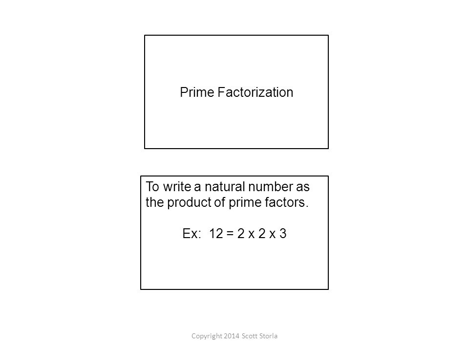 Prime Factorization To write a natural number as the product of prime factors.