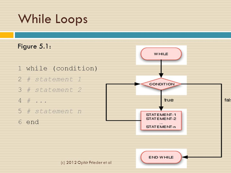 While Loops Figure 5.1: 1 while (condition) 2 # statement 1 3 # statement 2 4 #...