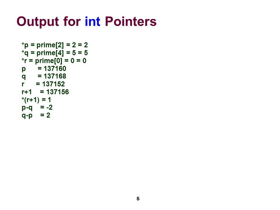 5 Output for int Pointers *p = prime[2] = 2 = 2 *q = prime[4] = 5 = 5 *r = prime[0] = 0 = 0 p = 137160 q = 137168 r = 137152 r+1 = 137156 *(r+1) = 1 p-q = -2 q-p = 2