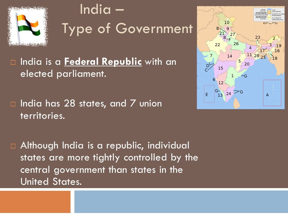 India – Title of Leader  India's President is Ms.