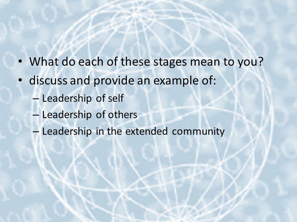 The PRIME Leadership Framework Equity Leadership Teaching and Learning Leadership Curriculum Leadership Assessment Leadership