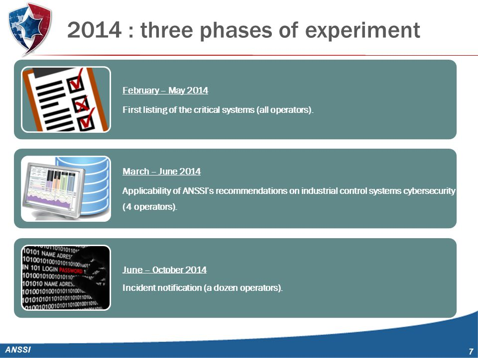 2014 : three phases of experiment ANSSI 7 February – May 2014 First listing of the critical systems (all operators).