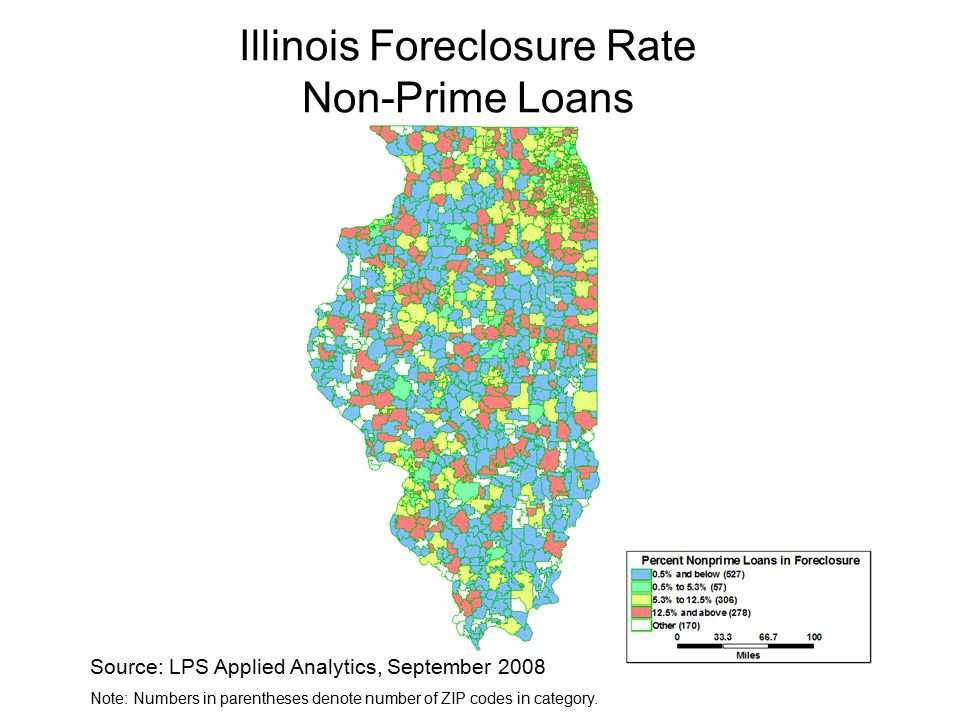 Illinois Foreclosure Rate Non-Prime Loans Source: LPS Applied Analytics, September 2008 Note: Numbers in parentheses denote number of ZIP codes in category.