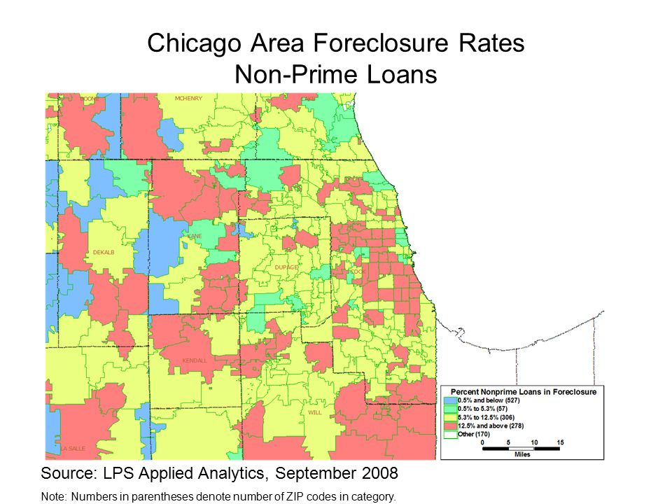 Chicago Area Foreclosure Rates Non-Prime Loans Source: LPS Applied Analytics, September 2008 Note: Numbers in parentheses denote number of ZIP codes in category.