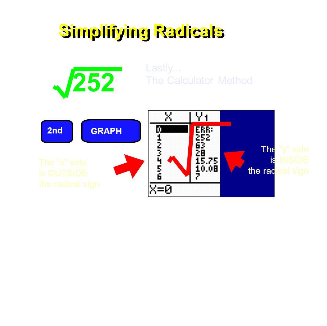 Simplifying Radicals 252 Lastly...