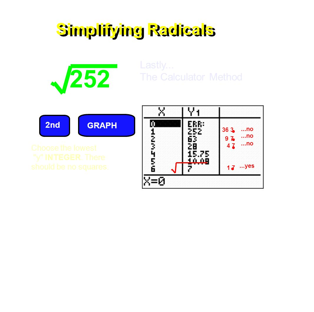 Simplifying Radicals 252 Lastly... The Calculator Method 2nd GRAPH Choose the lowest y INTEGER.