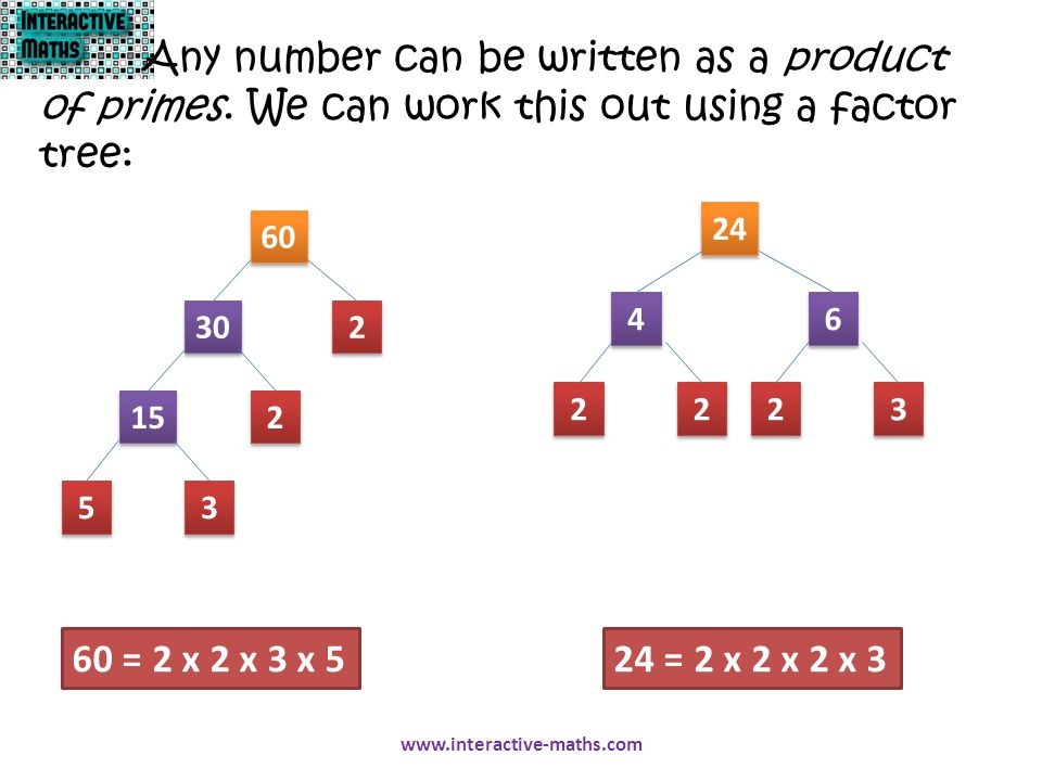 Any number can be written as a product of primes. We can work this out using a factor tree: 60 30 2 2 15 2 2 5 5 3 3 60 = 2 x 2 x 3 x 5 24 4 4 6 6 2 2