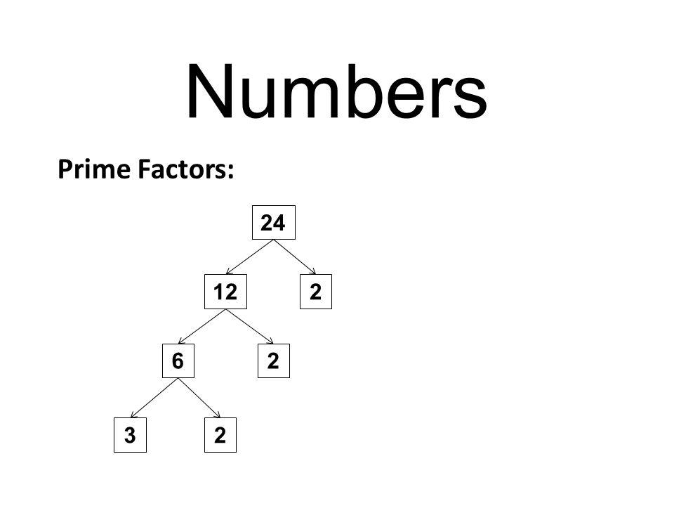 Numbers Prime Factors: 24 122 62 32